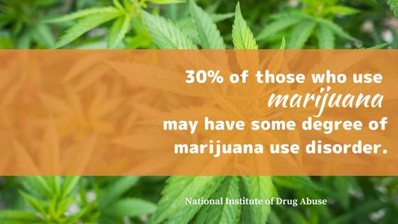 Marijuana use disorder
